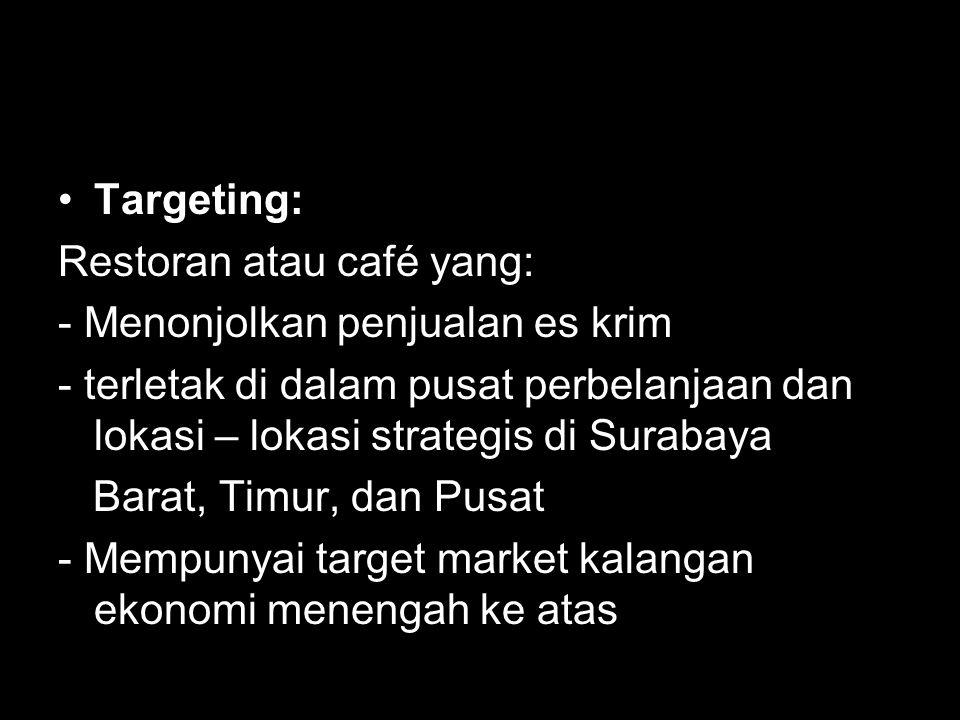 Targeting: Restoran atau café yang: - Menonjolkan penjualan es krim.