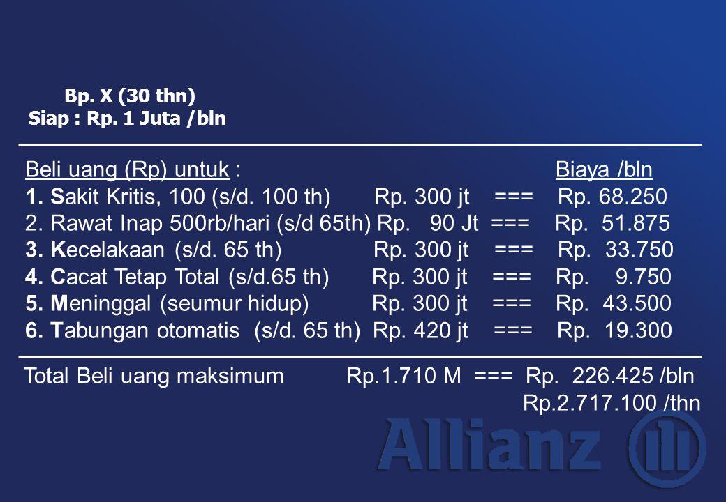 Beli uang (Rp) untuk : Biaya /bln