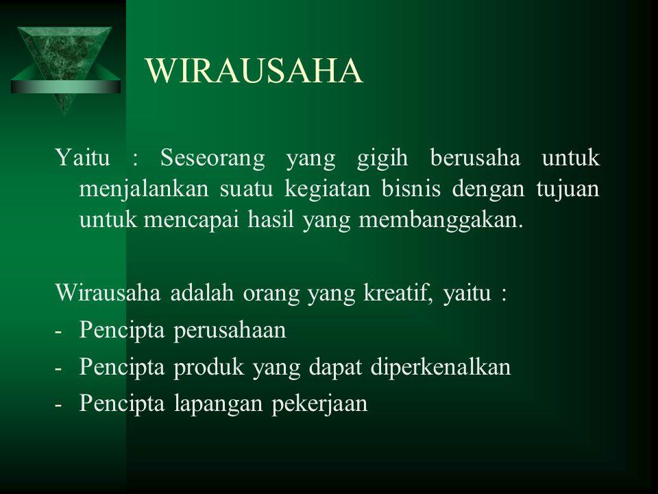 WIRAUSAHA Yaitu : Seseorang yang gigih berusaha untuk menjalankan suatu kegiatan bisnis dengan tujuan untuk mencapai hasil yang membanggakan.