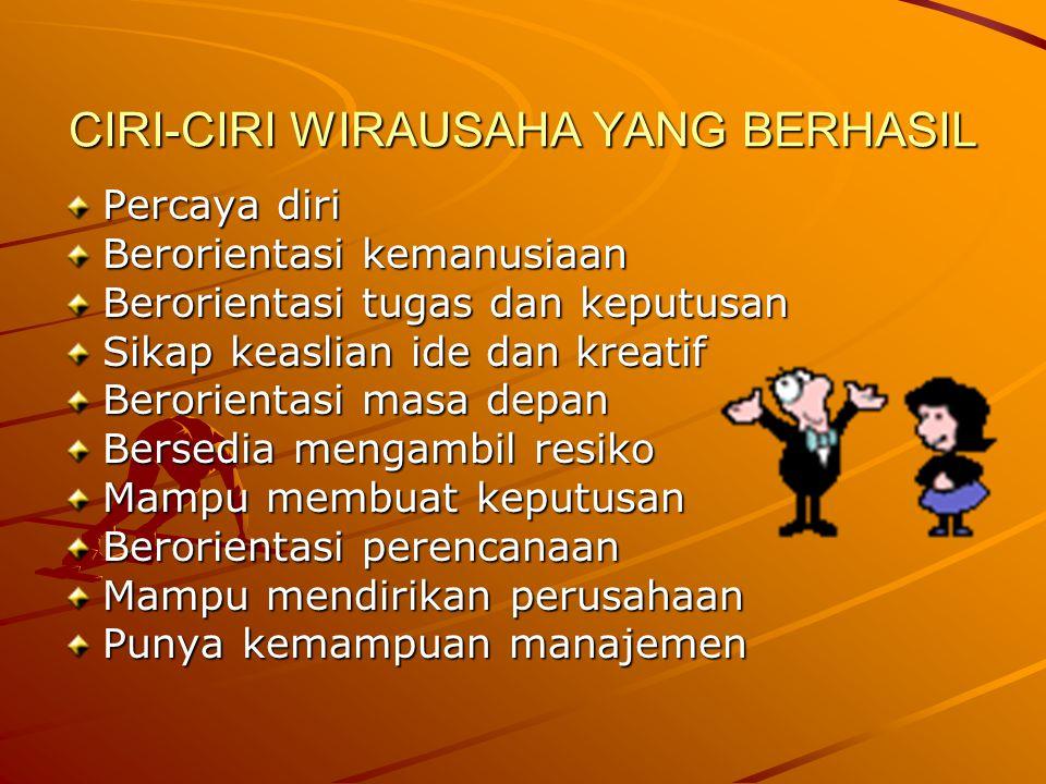 CIRI-CIRI WIRAUSAHA YANG BERHASIL