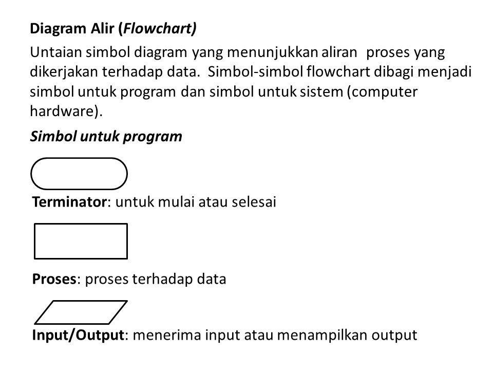 Diagram Alir (Flowchart) Untaian simbol diagram yang menunjukkan aliran proses yang dikerjakan terhadap data. Simbol-simbol flowchart dibagi menjadi simbol untuk program dan simbol untuk sistem (computer hardware).