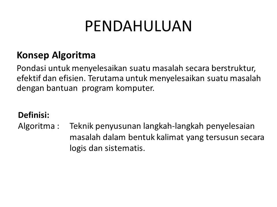 PENDAHULUAN Konsep Algoritma