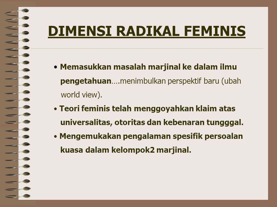 DIMENSI RADIKAL FEMINIS