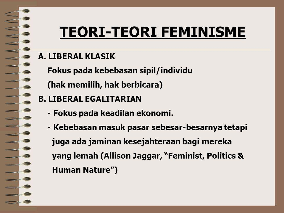 TEORI-TEORI FEMINISME
