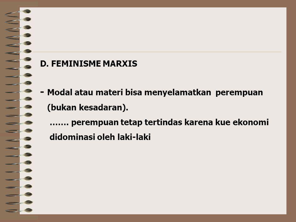 - Modal atau materi bisa menyelamatkan perempuan