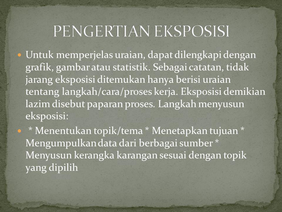 PENGERTIAN EKSPOSISI