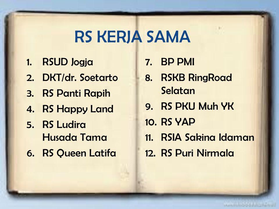 RS KERJA SAMA RSUD Jogja DKT/dr. Soetarto RS Panti Rapih RS Happy Land
