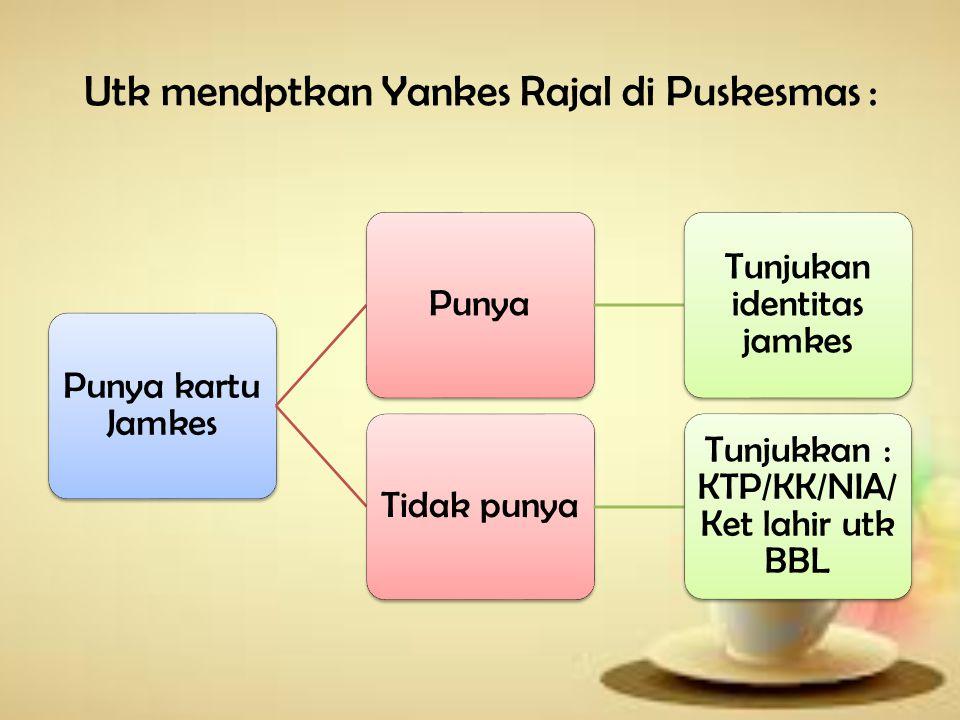 Utk mendptkan Yankes Rajal di Puskesmas :