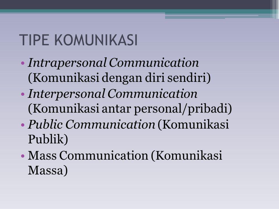 TIPE KOMUNIKASI Intrapersonal Communication (Komunikasi dengan diri sendiri) Interpersonal Communication (Komunikasi antar personal/pribadi)