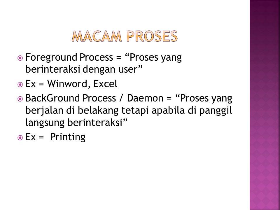 Macam proses Foreground Process = Proses yang berinteraksi dengan user Ex = Winword, Excel.