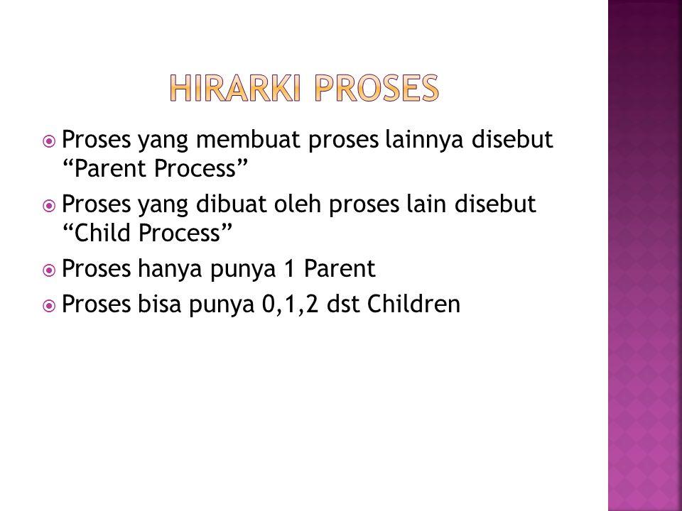 HIRARKI Proses Proses yang membuat proses lainnya disebut Parent Process Proses yang dibuat oleh proses lain disebut Child Process