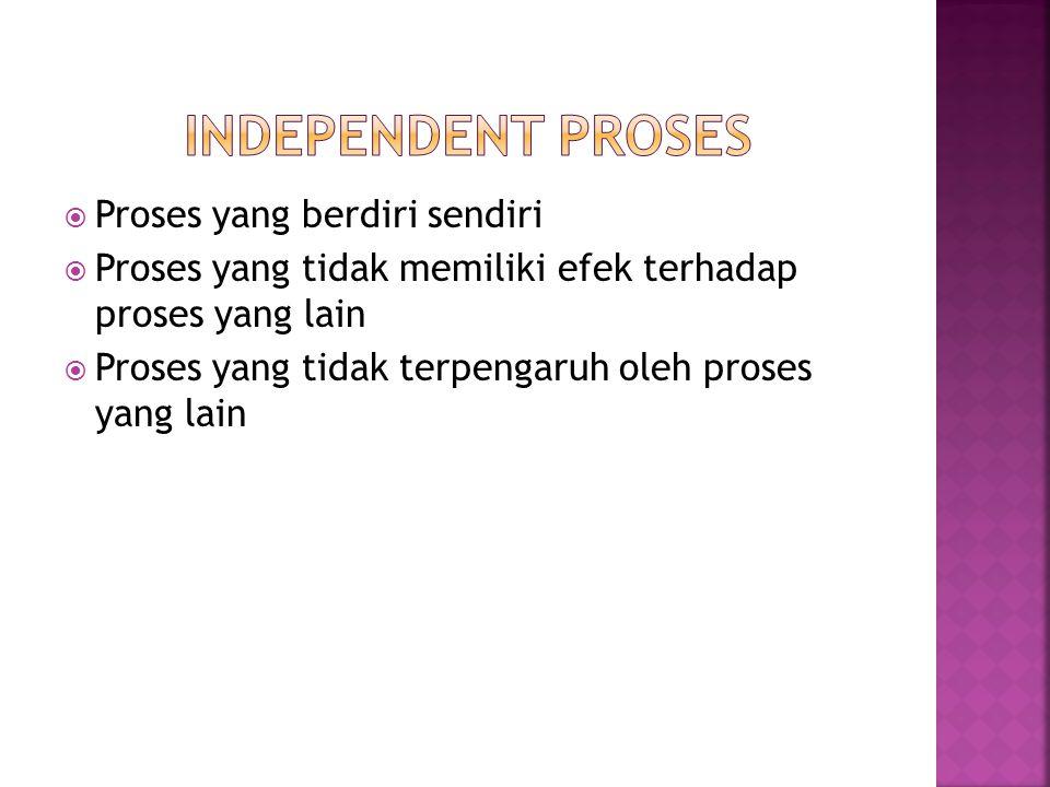 Independent proses Proses yang berdiri sendiri