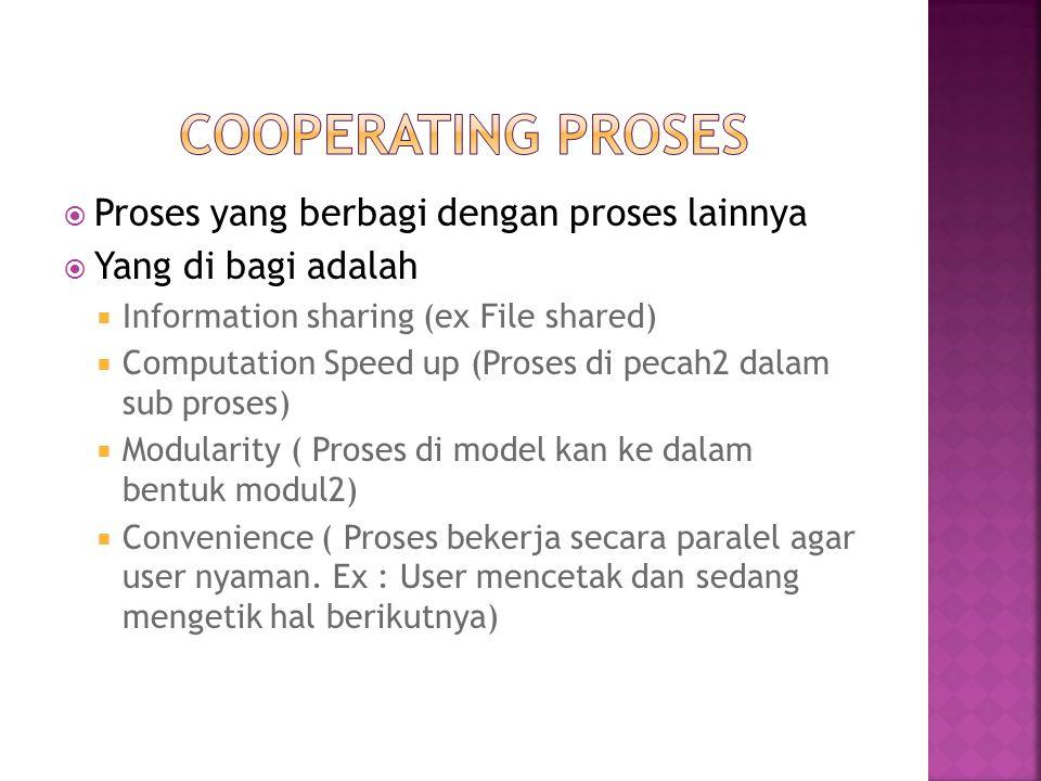 Cooperating proses Proses yang berbagi dengan proses lainnya