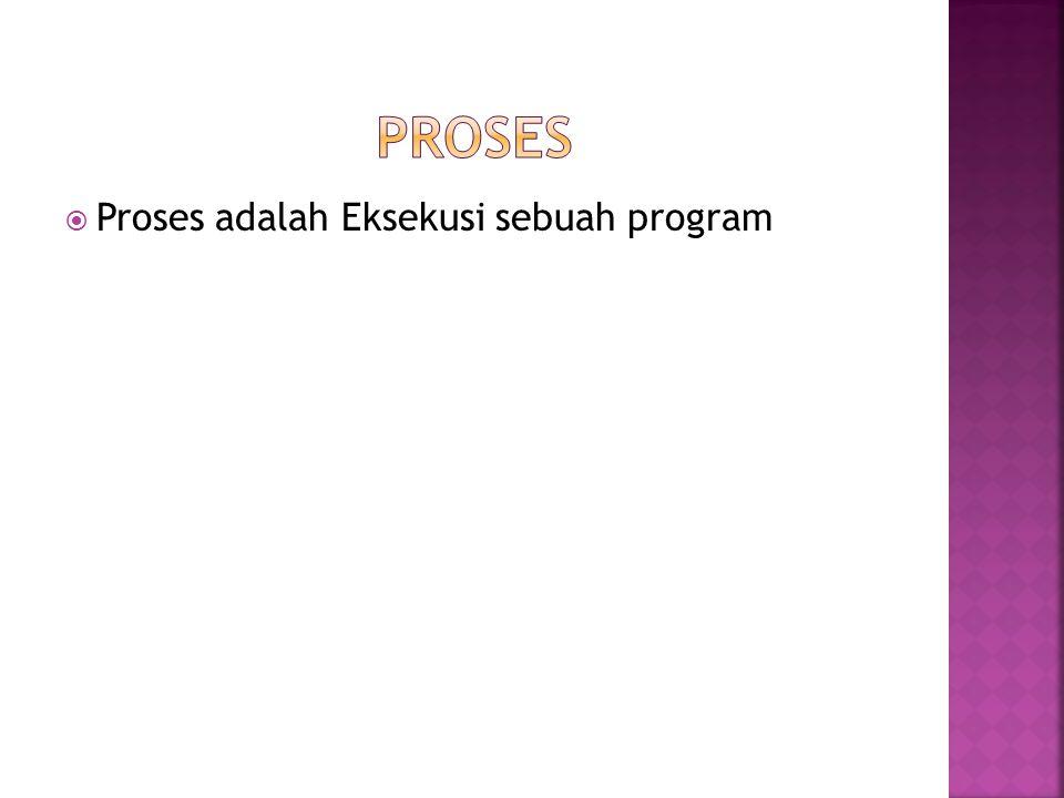 Proses Proses adalah Eksekusi sebuah program