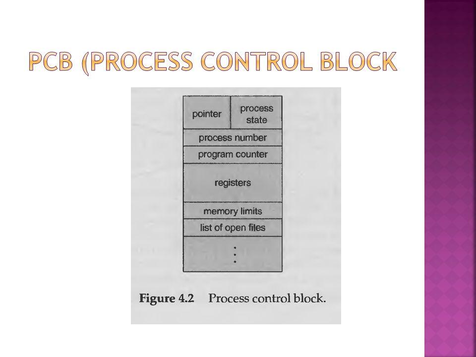 PCB (Process Control block
