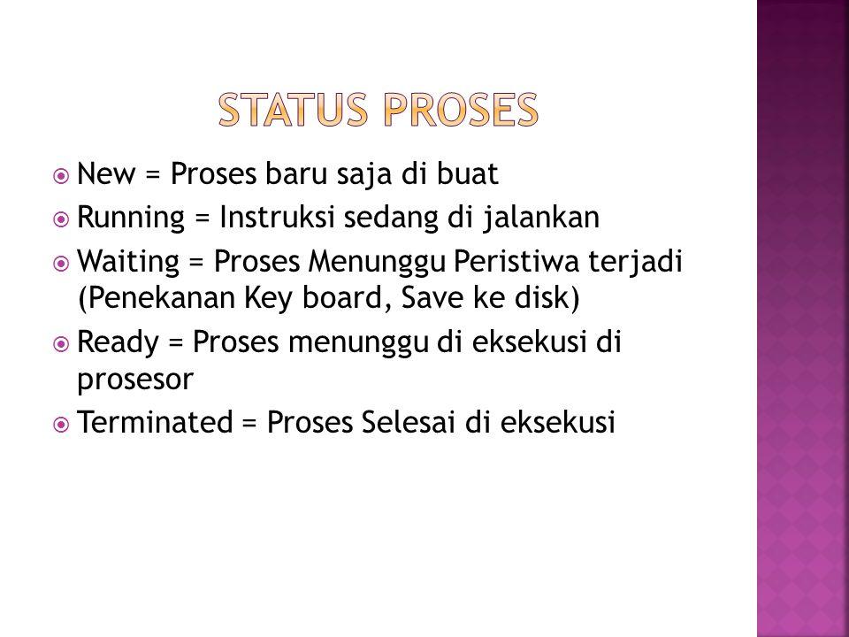 Status Proses New = Proses baru saja di buat