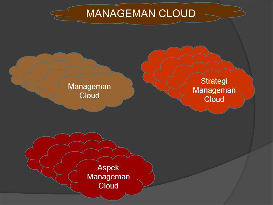 Strategi Manageman Cloud