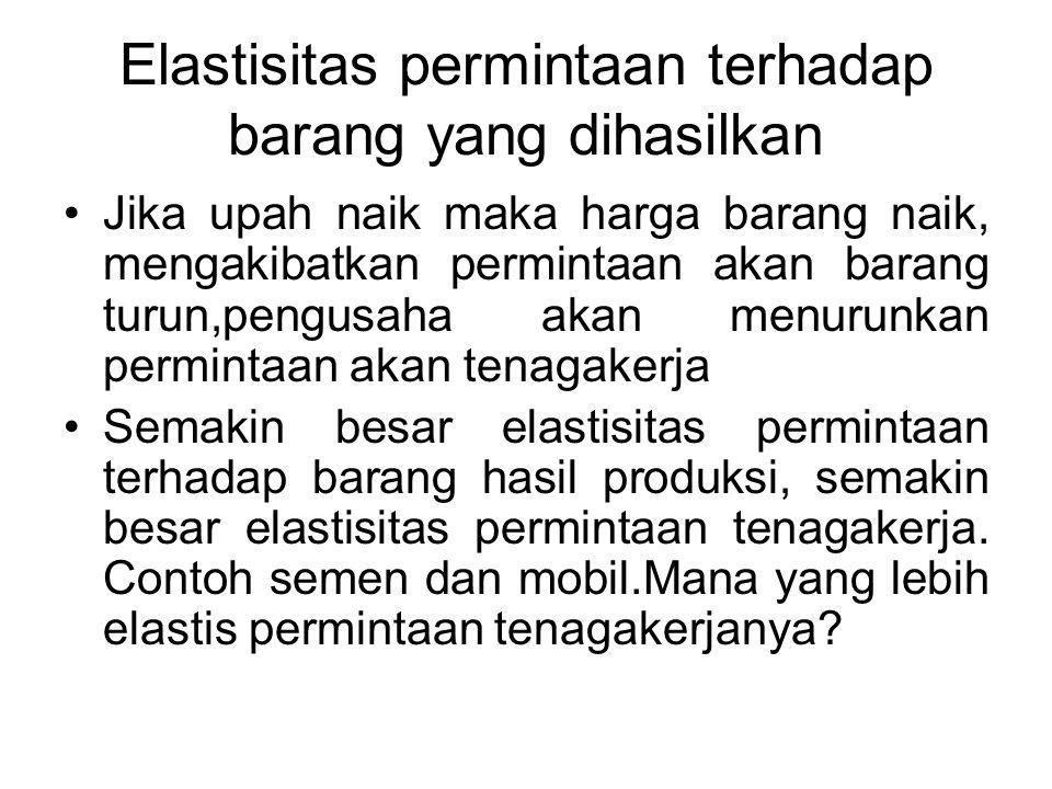 Elastisitas permintaan terhadap barang yang dihasilkan