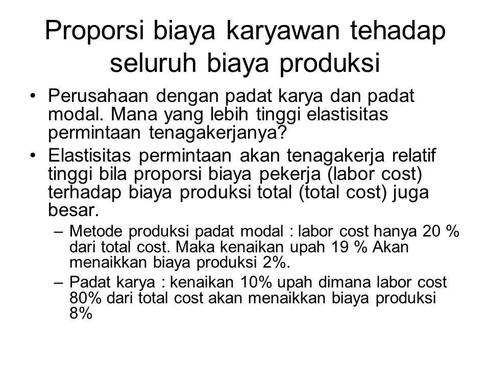 Proporsi biaya karyawan tehadap seluruh biaya produksi