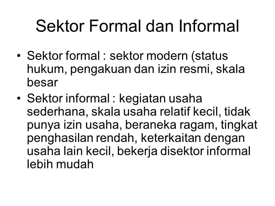 Sektor Formal dan Informal