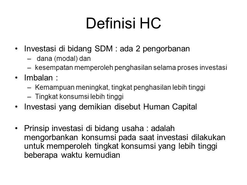 Definisi HC Investasi di bidang SDM : ada 2 pengorbanan Imbalan :