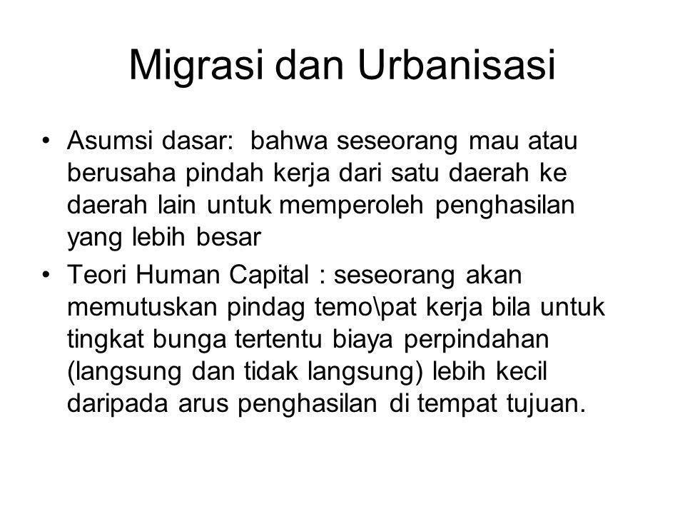 Migrasi dan Urbanisasi