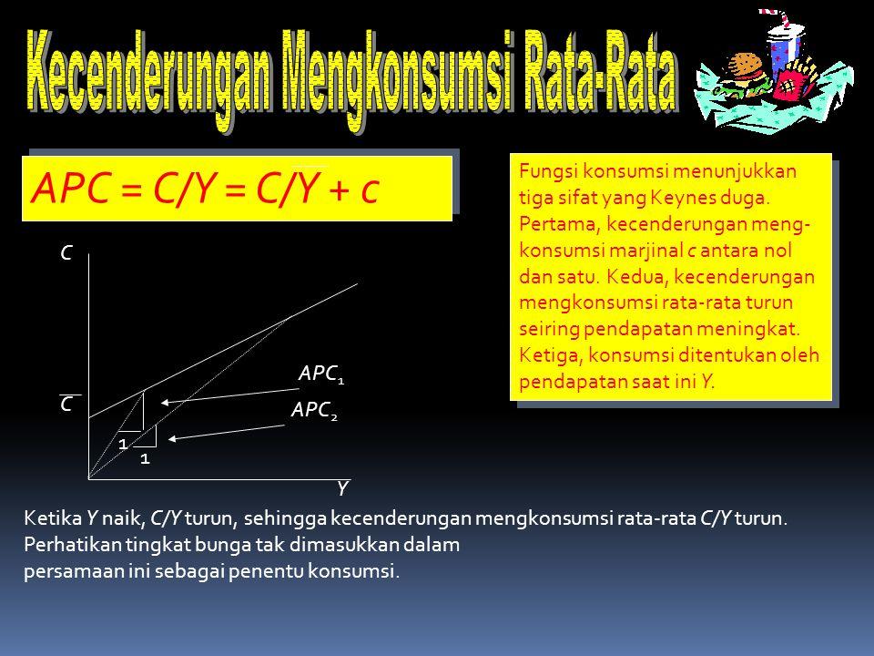 Kecenderungan Mengkonsumsi Rata-Rata