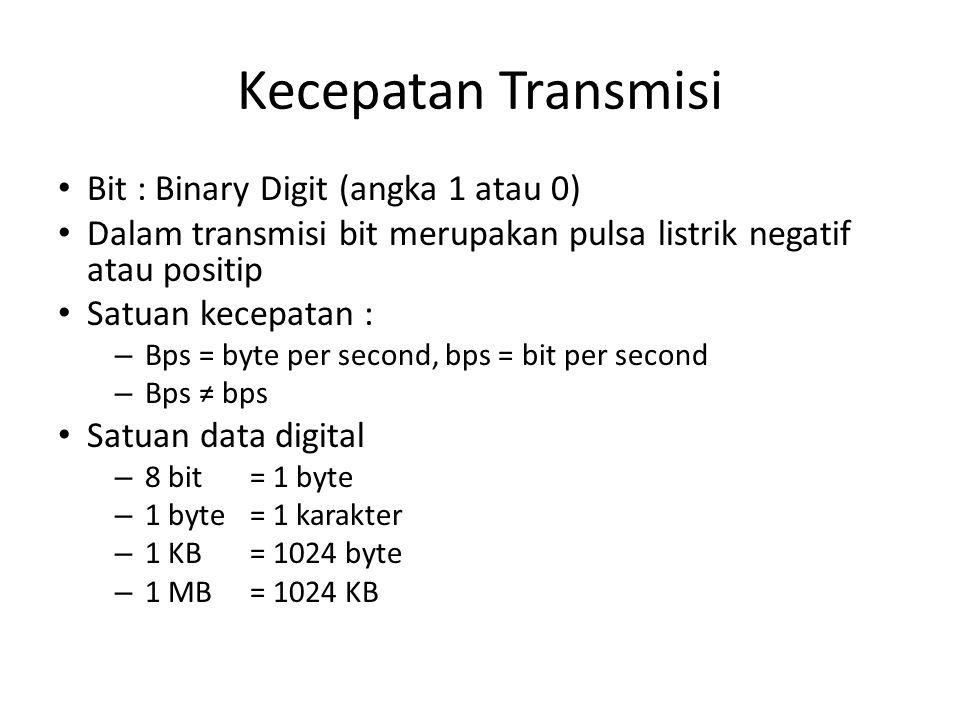 Kecepatan Transmisi Bit : Binary Digit (angka 1 atau 0)