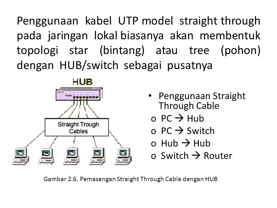 Gambar 2.6. Pemasangan Straight Through Cable dengan HUB