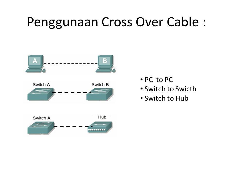 Penggunaan Cross Over Cable :