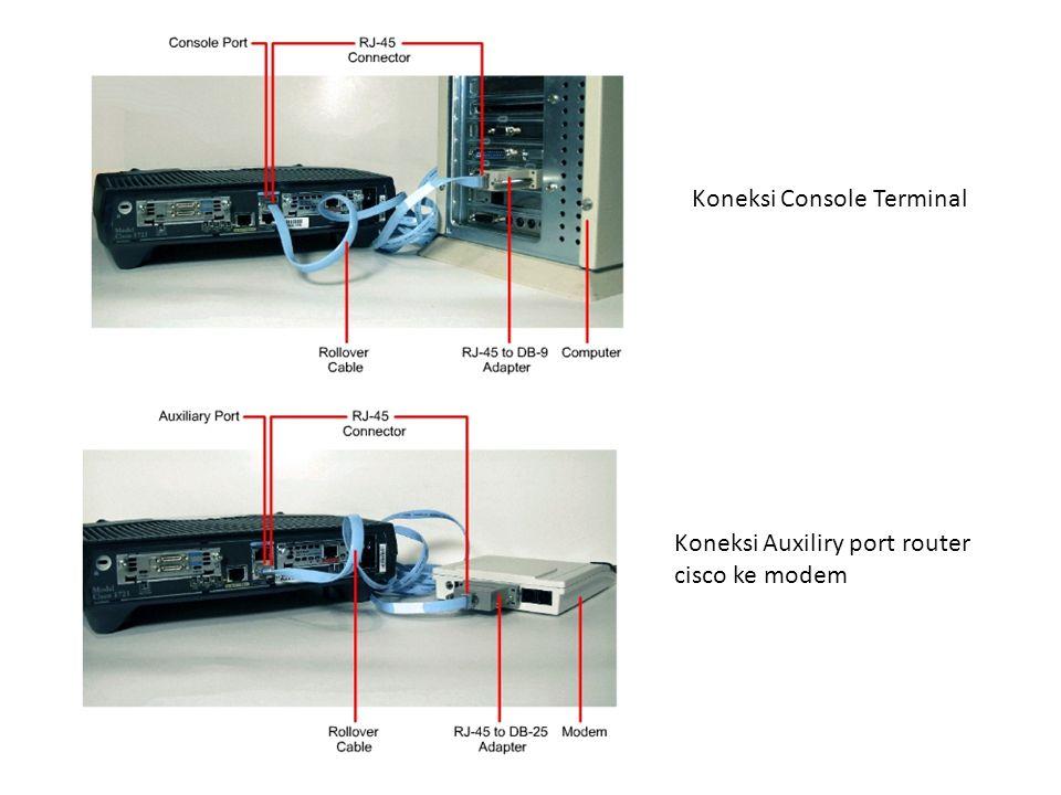 Koneksi Console Terminal