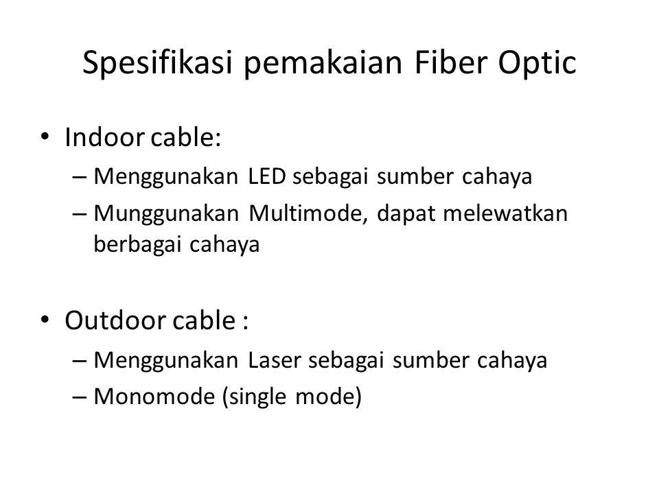 Spesifikasi pemakaian Fiber Optic
