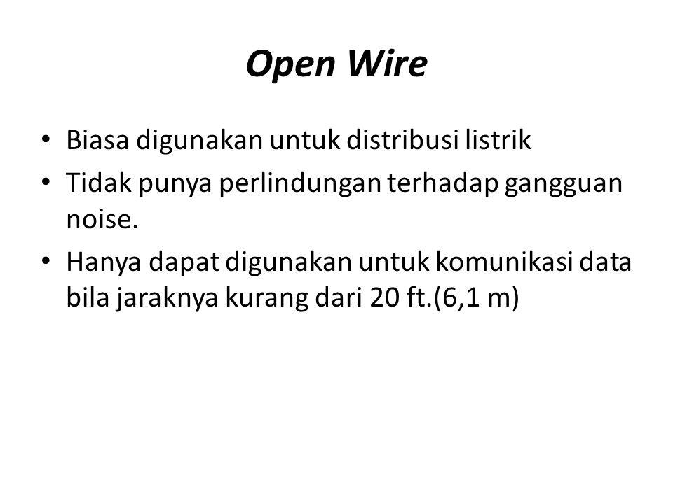 Open Wire Biasa digunakan untuk distribusi listrik