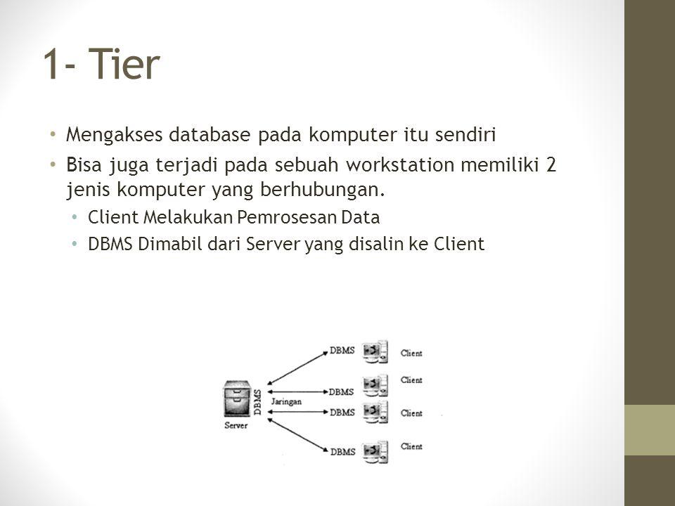 1- Tier Mengakses database pada komputer itu sendiri