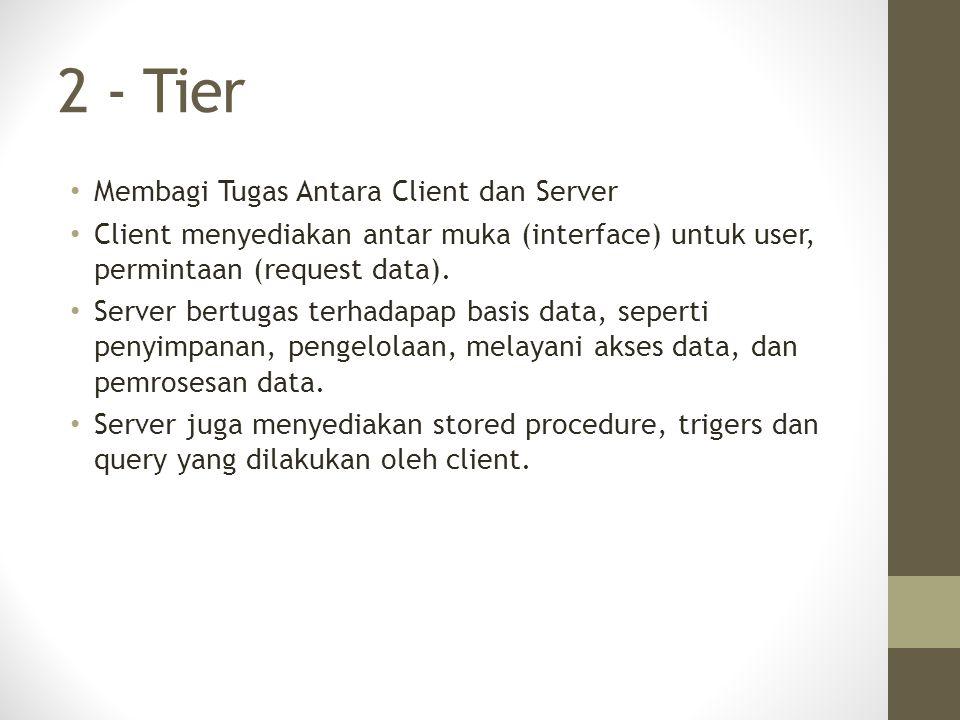 2 - Tier Membagi Tugas Antara Client dan Server