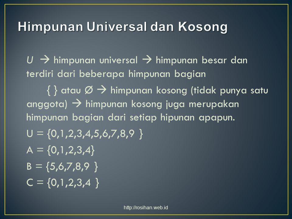 Himpunan Universal dan Kosong
