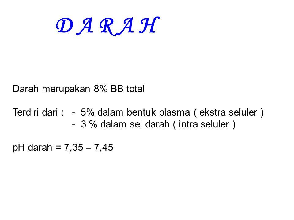 D A R A H Darah merupakan 8% BB total