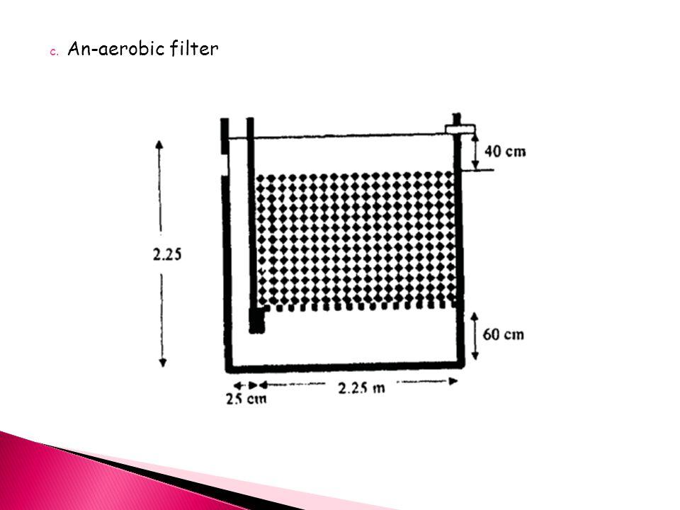 An-aerobic filter