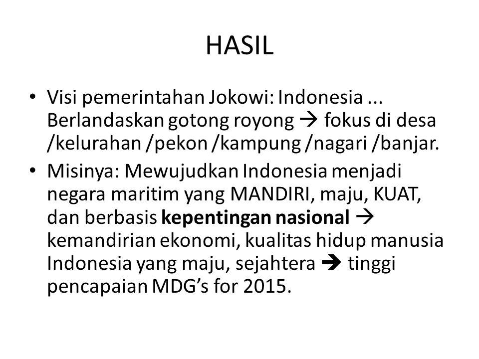HASIL Visi pemerintahan Jokowi: Indonesia ... Berlandaskan gotong royong  fokus di desa /kelurahan /pekon /kampung /nagari /banjar.
