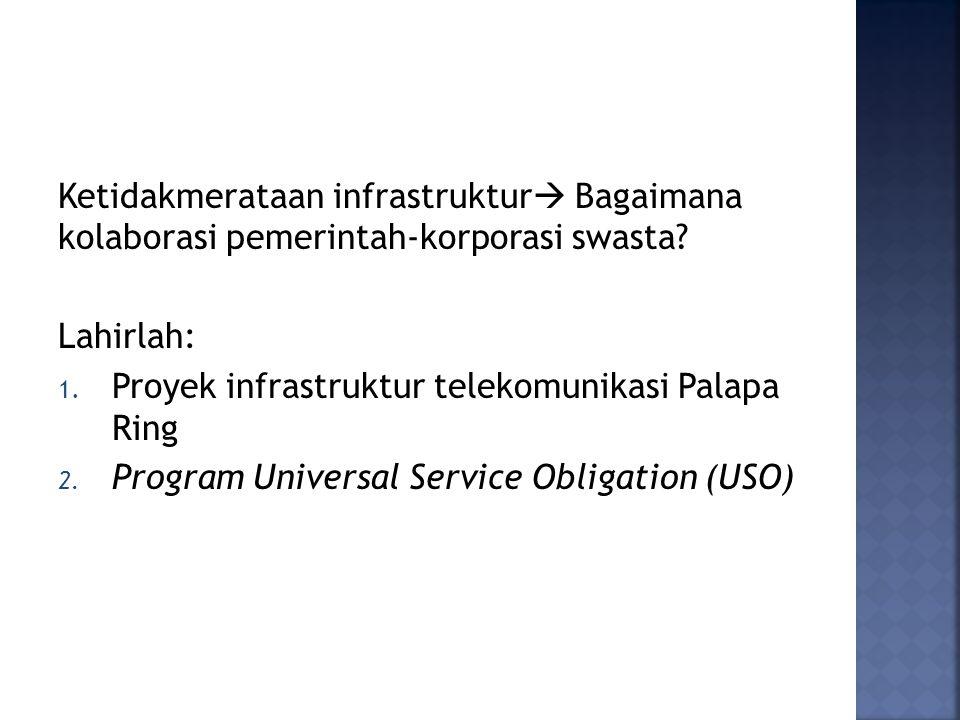 Ketidakmerataan infrastruktur Bagaimana kolaborasi pemerintah-korporasi swasta