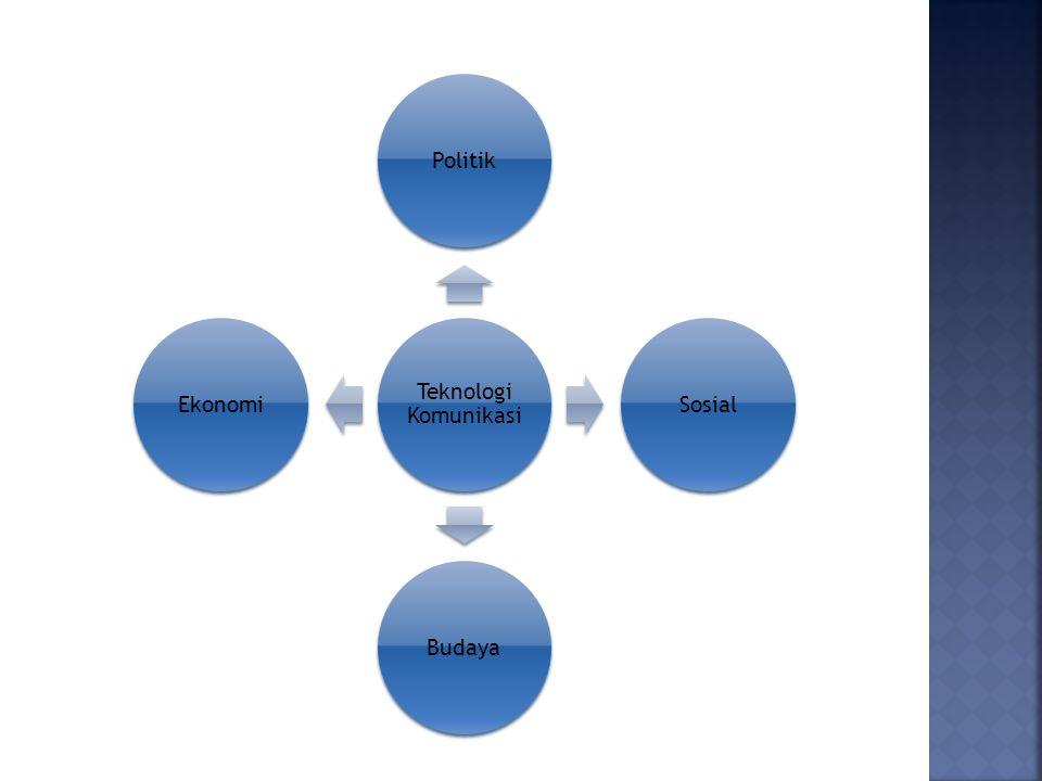 Teknologi Komunikasi Politik Sosial Budaya Ekonomi