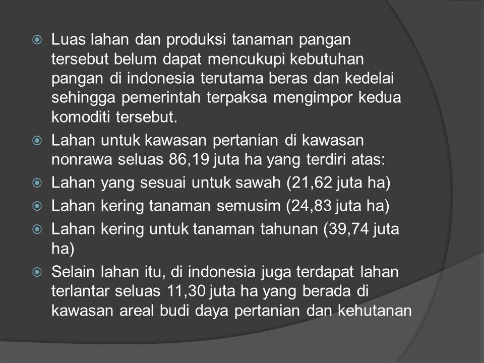 Luas lahan dan produksi tanaman pangan tersebut belum dapat mencukupi kebutuhan pangan di indonesia terutama beras dan kedelai sehingga pemerintah terpaksa mengimpor kedua komoditi tersebut.