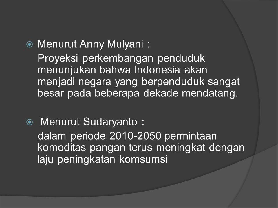 Menurut Anny Mulyani :