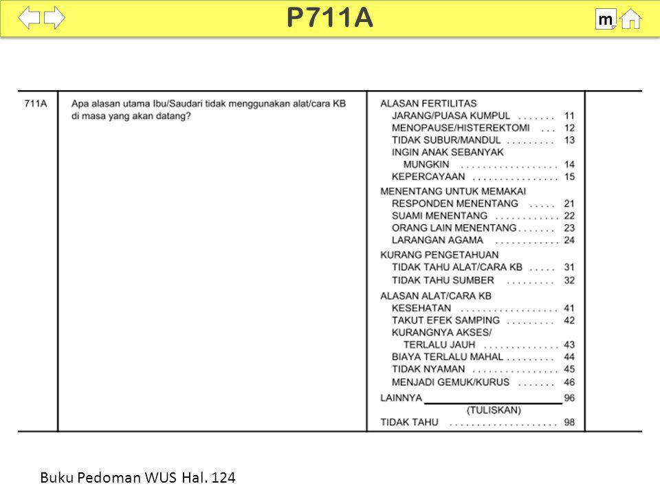 P711A m SDKI 2012 100% Buku Pedoman WUS Hal. 124
