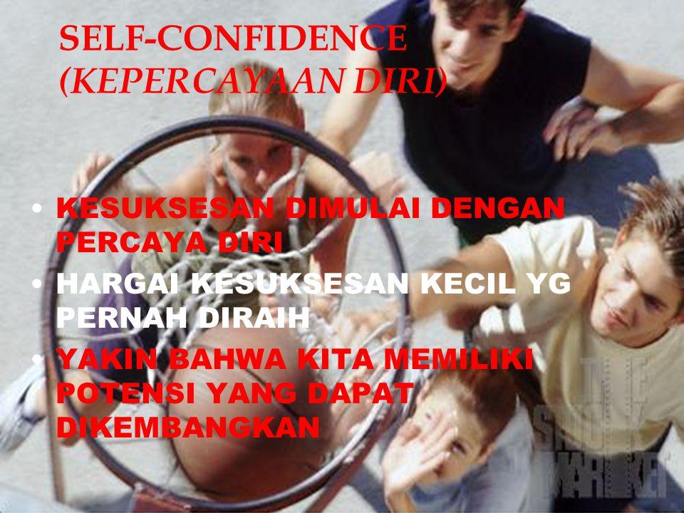SELF-CONFIDENCE (KEPERCAYAAN DIRI)