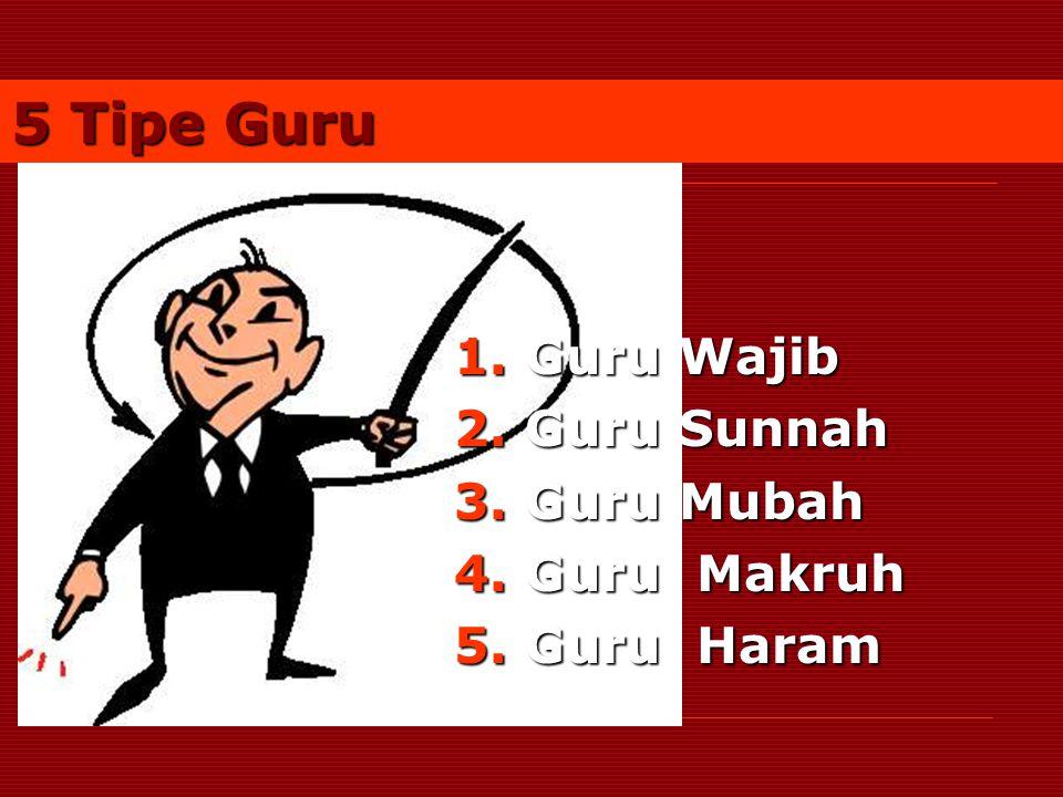 5 Tipe Guru Guru Wajib Guru Sunnah Guru Mubah Guru Makruh Guru Haram