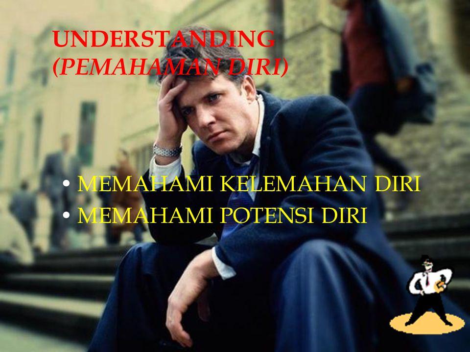 UNDERSTANDING (PEMAHAMAN DIRI)