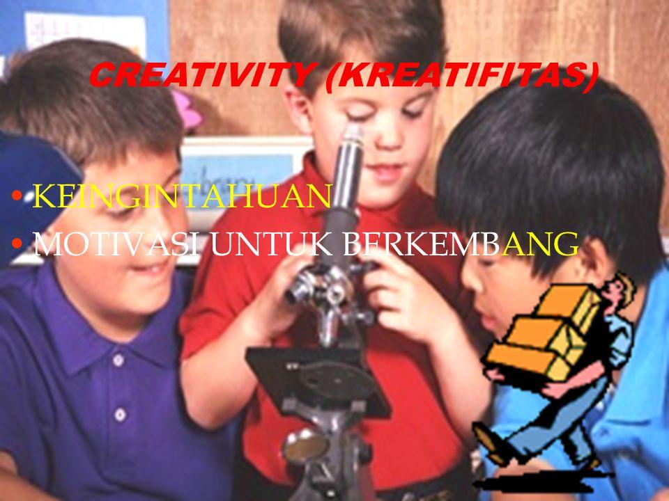 CREATIVITY (KREATIFITAS)