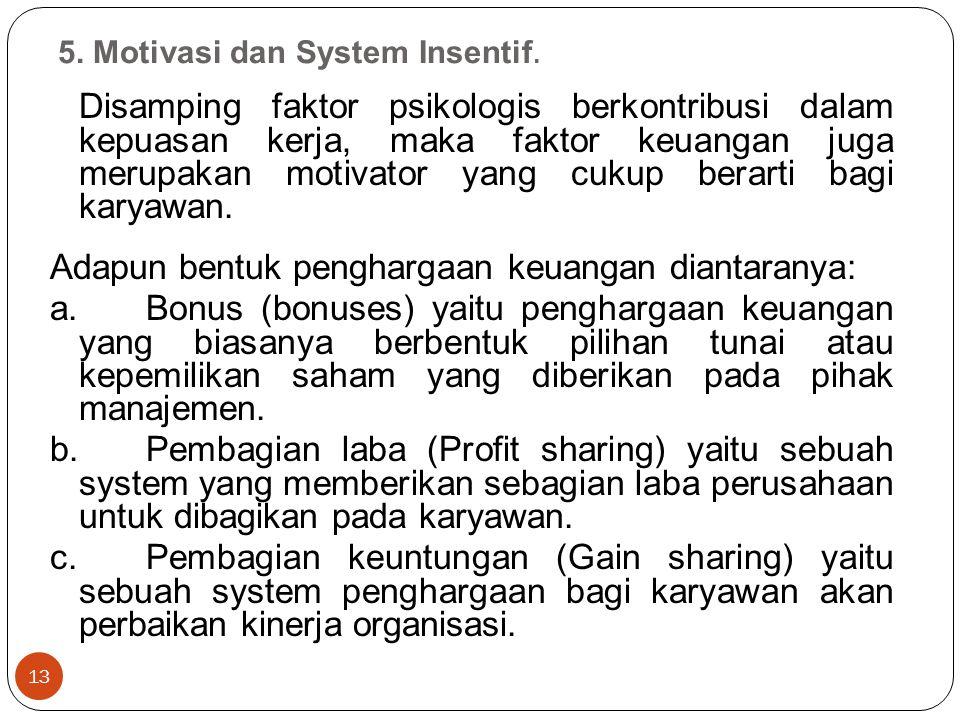 5. Motivasi dan System Insentif.