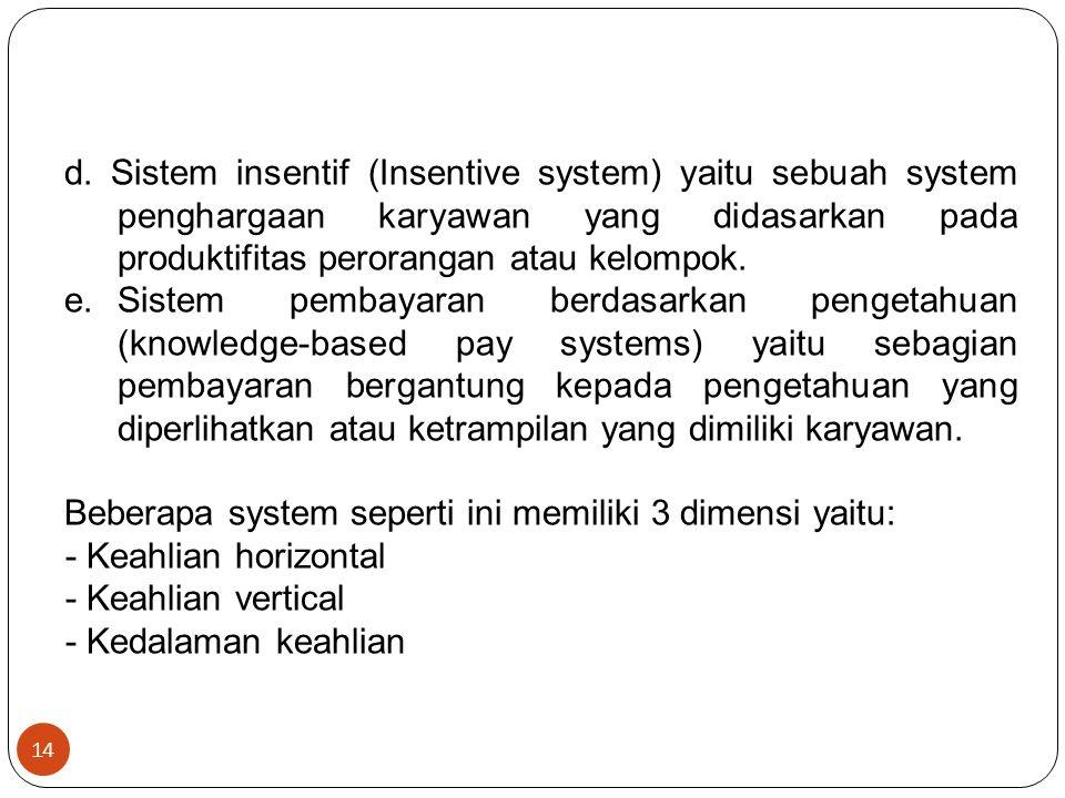 d. Sistem insentif (Insentive system) yaitu sebuah system penghargaan karyawan yang didasarkan pada produktifitas perorangan atau kelompok.